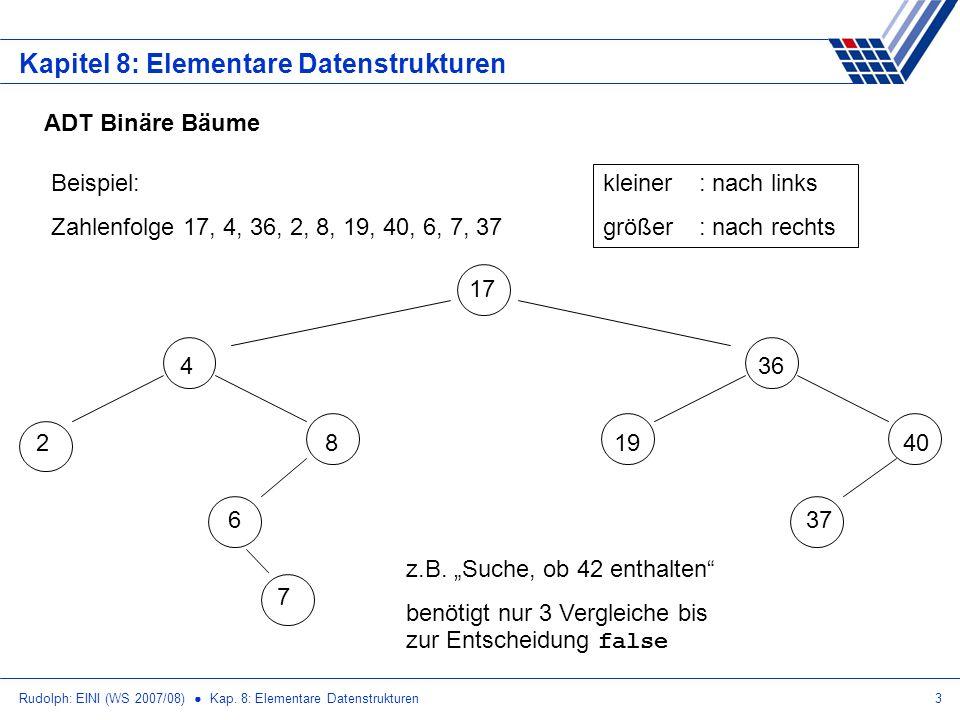 Rudolph: EINI (WS 2007/08) Kap. 8: Elementare Datenstrukturen3 Kapitel 8: Elementare Datenstrukturen ADT Binäre Bäume Beispiel: Zahlenfolge 17, 4, 36,