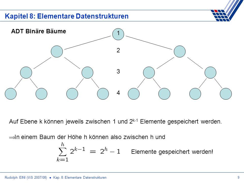 Rudolph: EINI (WS 2007/08) Kap. 8: Elementare Datenstrukturen9 Kapitel 8: Elementare Datenstrukturen ADT Binäre Bäume 1 2 3 4 Auf Ebene k können jewei