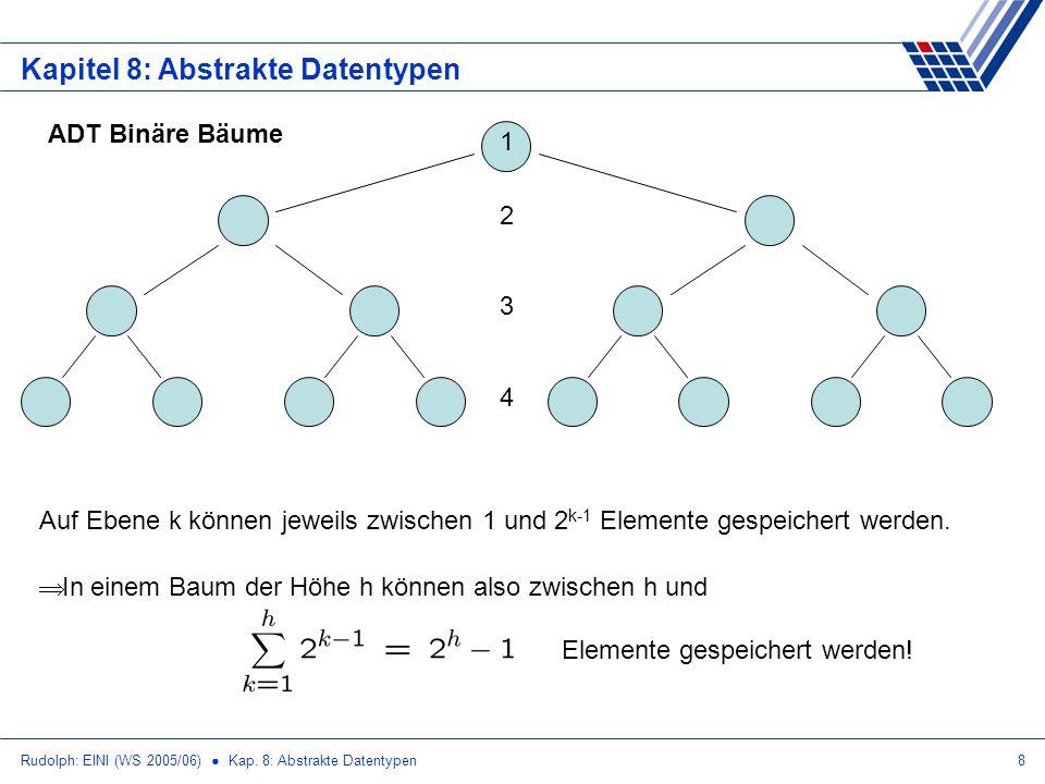 Rudolph: EINI (WS 2005/06) Kap. 8: Abstrakte Datentypen8 Kapitel 8: Abstrakte Datentypen ADT Binäre Bäume 1 2 3 4 Auf Ebene k können jeweils zwischen