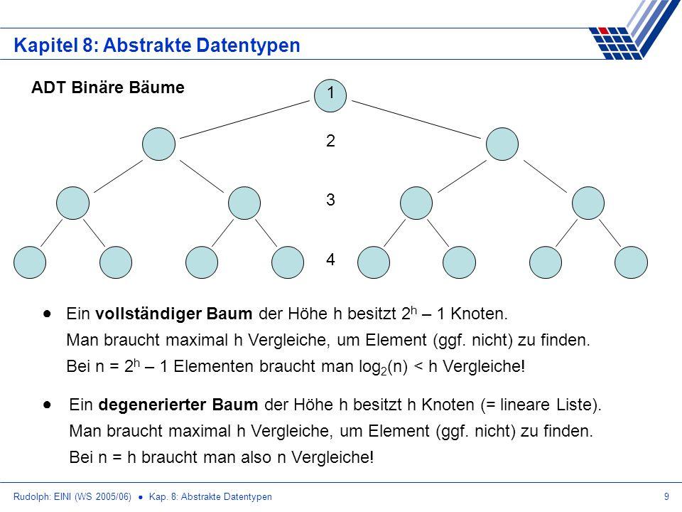 Rudolph: EINI (WS 2005/06) Kap. 8: Abstrakte Datentypen9 Kapitel 8: Abstrakte Datentypen ADT Binäre Bäume 1 2 3 4 Ein vollständiger Baum der Höhe h be