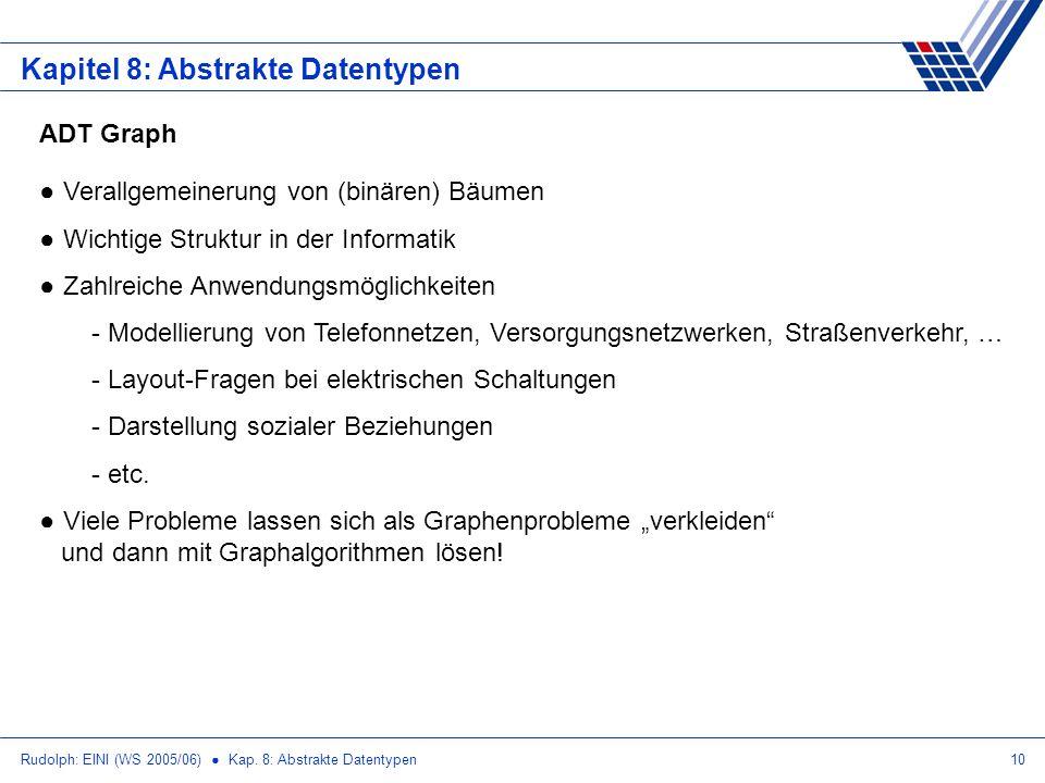 Rudolph: EINI (WS 2005/06) Kap. 8: Abstrakte Datentypen10 Kapitel 8: Abstrakte Datentypen ADT Graph Verallgemeinerung von (binären) Bäumen Wichtige St