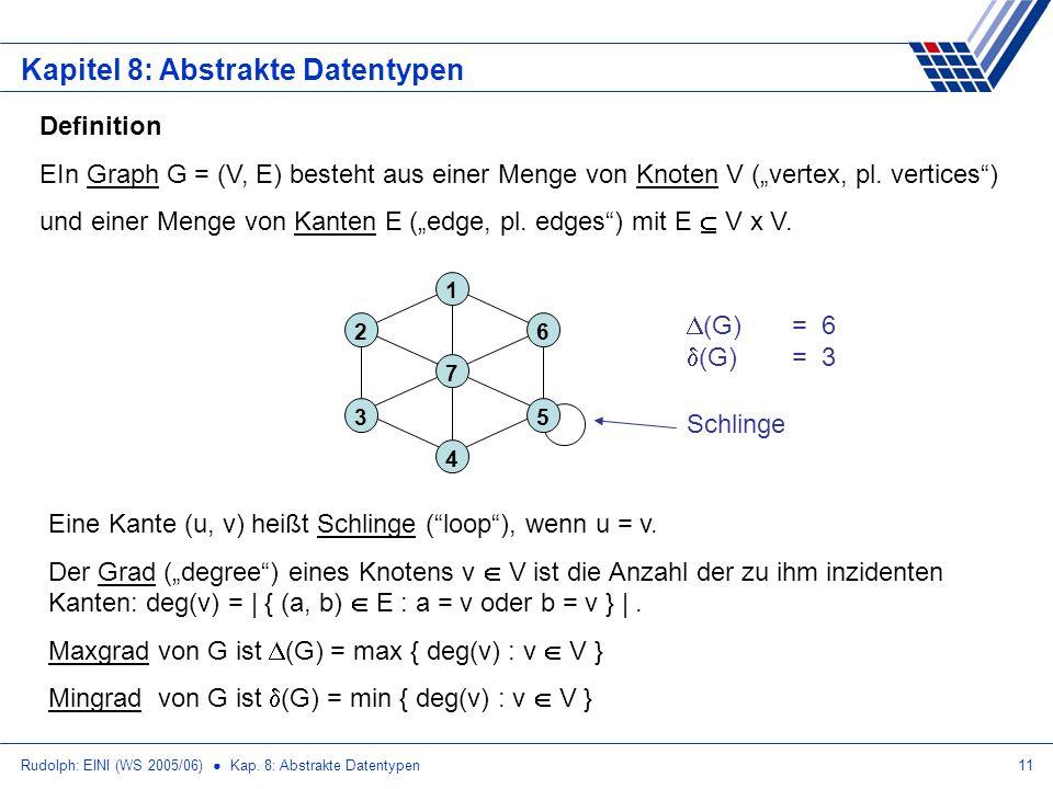 Rudolph: EINI (WS 2005/06) Kap. 8: Abstrakte Datentypen11 Kapitel 8: Abstrakte Datentypen Definition EIn Graph G = (V, E) besteht aus einer Menge von