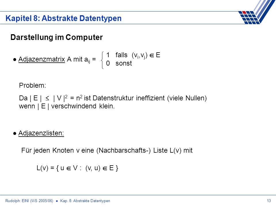 Rudolph: EINI (WS 2005/06) Kap. 8: Abstrakte Datentypen13 Kapitel 8: Abstrakte Datentypen Darstellung im Computer Adjazenzmatrix A mit a ij = 1 falls