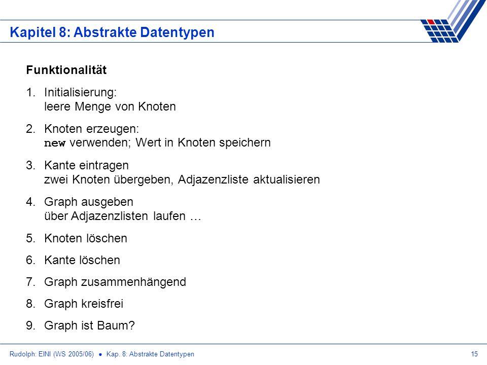 Rudolph: EINI (WS 2005/06) Kap. 8: Abstrakte Datentypen15 Kapitel 8: Abstrakte Datentypen Funktionalität 1.Initialisierung: leere Menge von Knoten 2.K