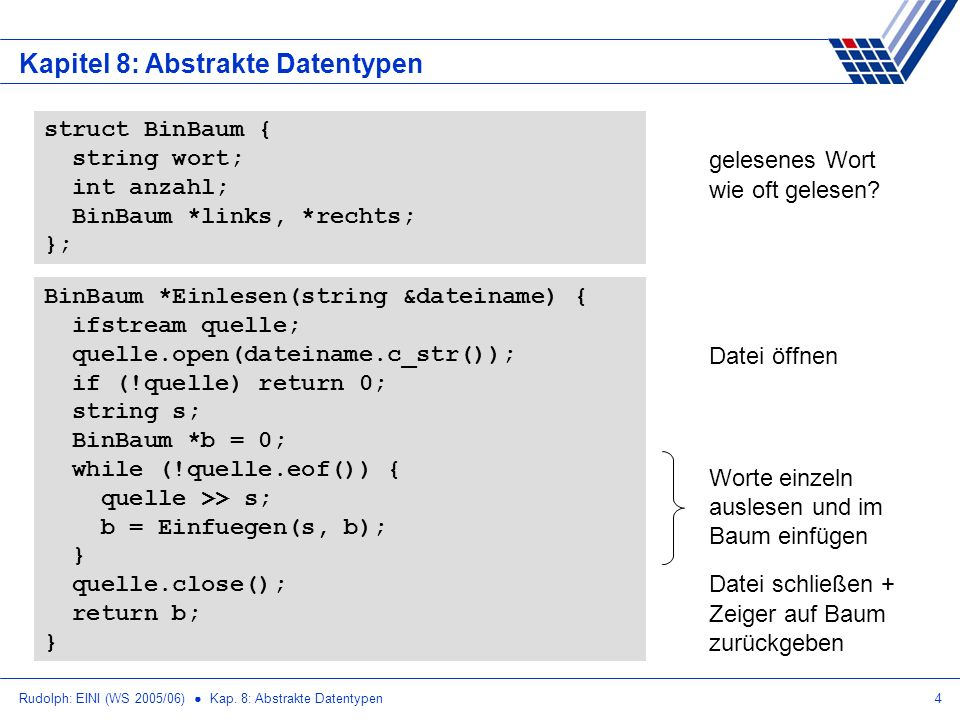 Rudolph: EINI (WS 2005/06) Kap. 8: Abstrakte Datentypen4 Kapitel 8: Abstrakte Datentypen struct BinBaum { string wort; int anzahl; BinBaum *links, *re