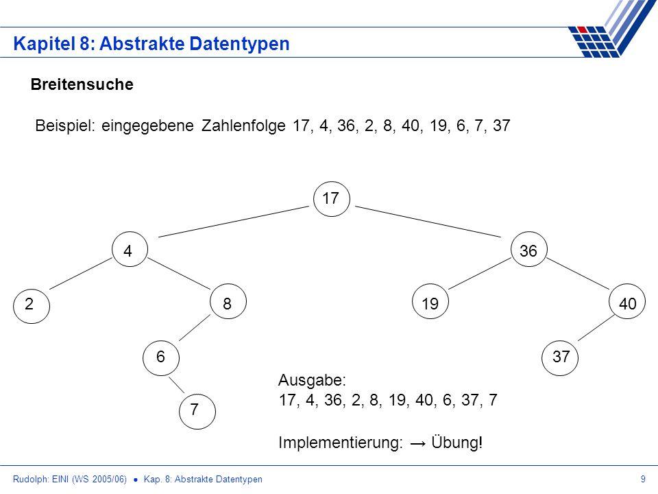 Rudolph: EINI (WS 2005/06) Kap. 8: Abstrakte Datentypen9 Kapitel 8: Abstrakte Datentypen Breitensuche Beispiel: eingegebene Zahlenfolge 17, 4, 36, 2,