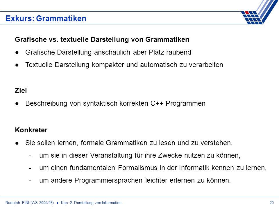 Rudolph: EINI (WS 2005/06) Kap. 2: Darstellung von Information20 Exkurs: Grammatiken Grafische vs.