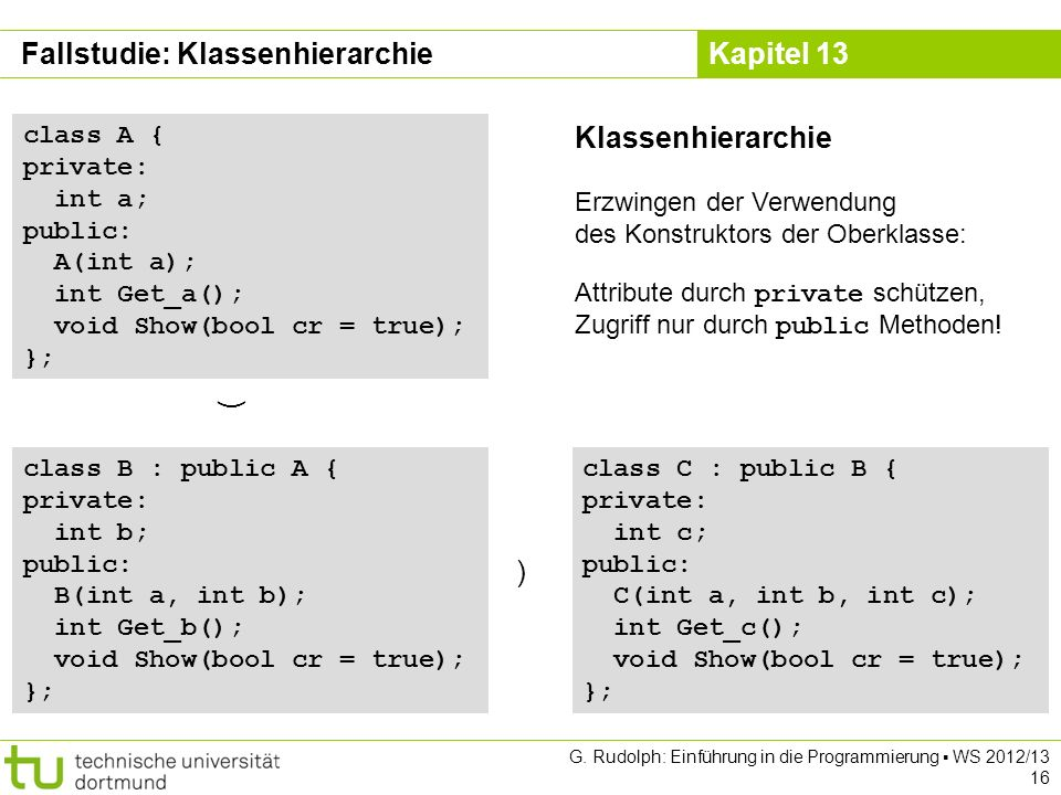 Kapitel 13 G. Rudolph: Einführung in die Programmierung WS 2012/13 16 Fallstudie: Klassenhierarchie class C : public B { private: int c; public: C(int