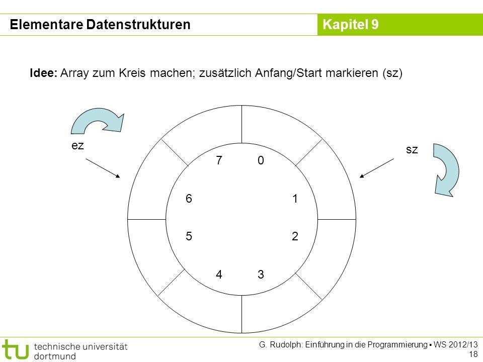 Kapitel 9 G. Rudolph: Einführung in die Programmierung WS 2012/13 18 Idee: Array zum Kreis machen; zusätzlich Anfang/Start markieren (sz) 0 1 2 3 7 6
