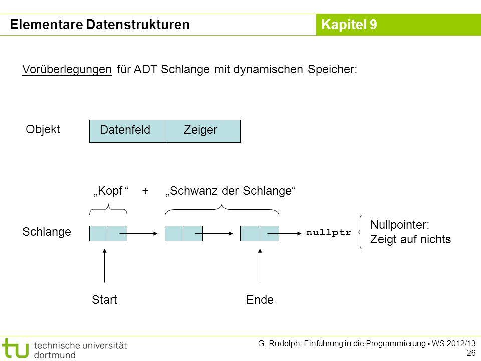 Kapitel 9 Vorüberlegungen für ADT Schlange mit dynamischen Speicher: Objekt DatenfeldZeiger nullptr Nullpointer: Zeigt auf nichts Start Ende Schlange
