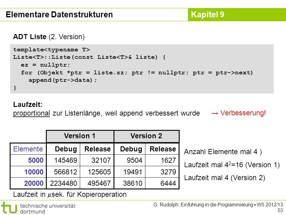 Kapitel 9 Version 1 ADT Liste (2. Version) template Liste ::Liste(const Liste & liste) { ez = nullptr; for (Objekt *ptr = liste.sz; ptr != nullptr; pt