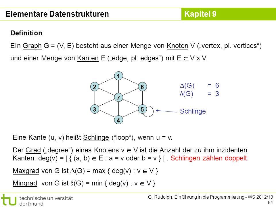 Kapitel 9 Definition EIn Graph G = (V, E) besteht aus einer Menge von Knoten V (vertex, pl. vertices) und einer Menge von Kanten E (edge, pl. edges) m