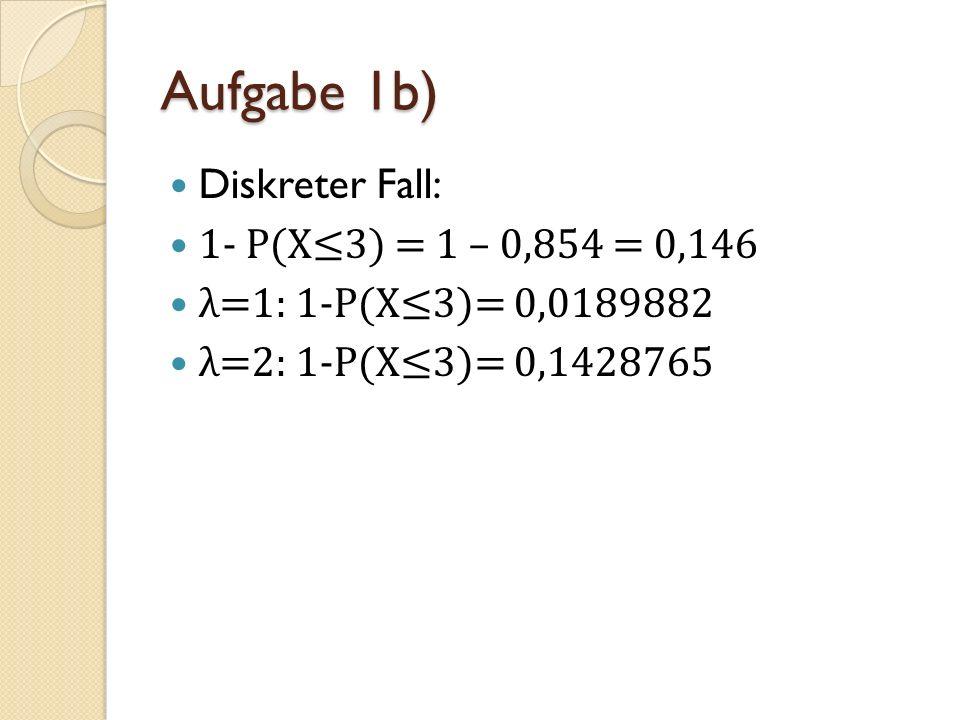 Aufgabe 1b) Diskreter Fall: 1- P(X3) = 1 – 0,854 = 0,146 λ=1: 1-P(X3)= 0,0189882 λ=2: 1-P(X3)= 0,1428765