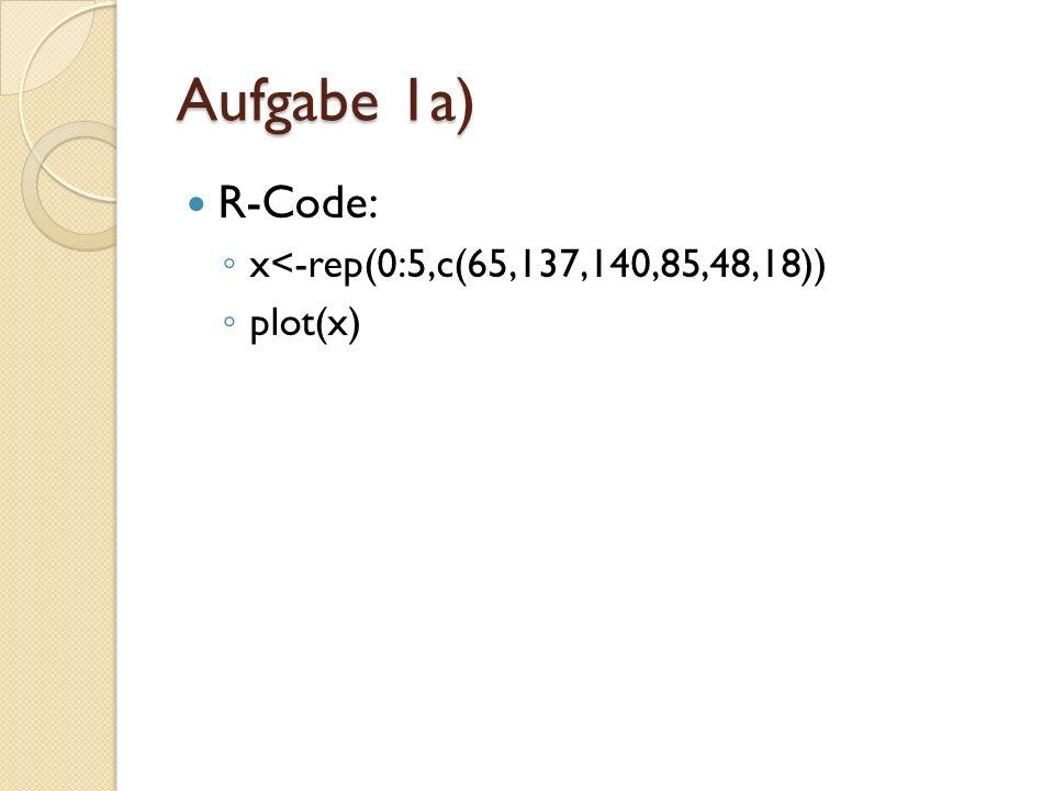 R-Code: x<-rep(0:5,c(65,137,140,85,48,18)) plot(x) Aufgabe 1a)