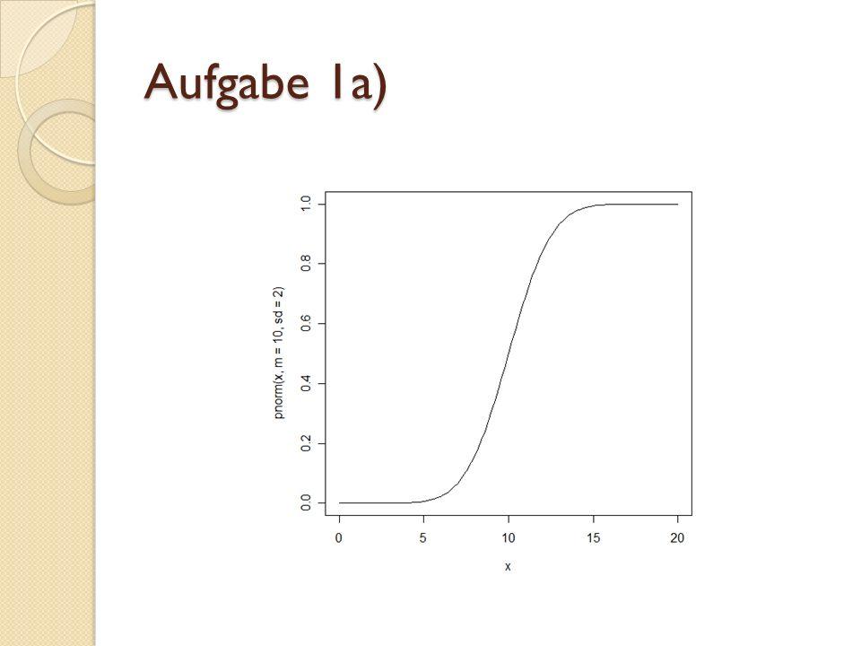 F(12.5)=0.8943502 F(8.7)= 0.2578461 F(10)=0.5 F(10.89)=0.6718401