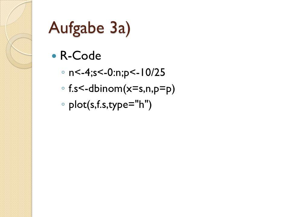 Aufgabe 3a) R-Code n<-4;s<-0:n;p<-10/25 f.s<-dbinom(x=s,n,p=p) plot(s,f.s,type=