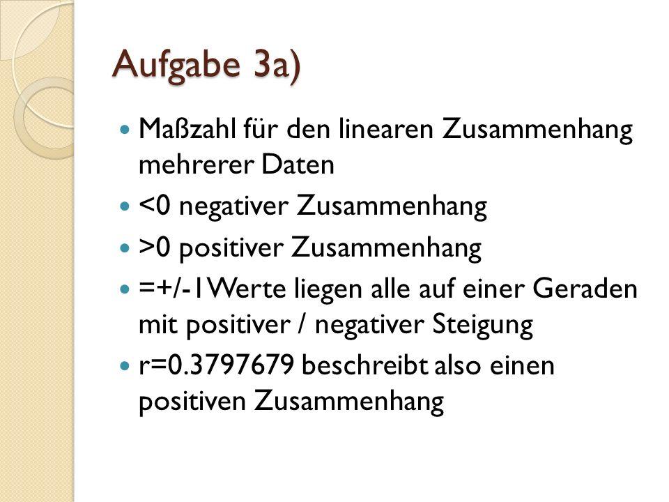 Aufgabe 3a) Maßzahl für den linearen Zusammenhang mehrerer Daten <0 negativer Zusammenhang >0 positiver Zusammenhang =+/-1Werte liegen alle auf einer