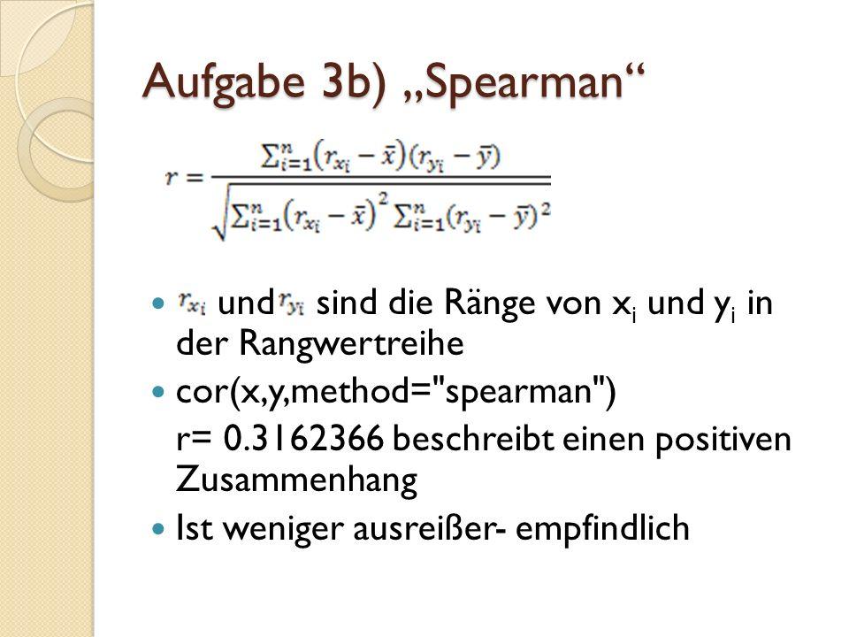 Aufgabe 3b) Spearman und sind die Ränge von x i und y i in der Rangwertreihe cor(x,y,method=
