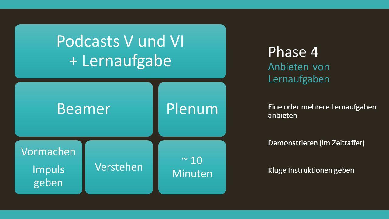 Phase 4 Anbieten von Lernaufgaben Eine oder mehrere Lernaufgaben anbieten Demonstrieren (im Zeitraffer) Kluge Instruktionen geben Podcasts V und VI +