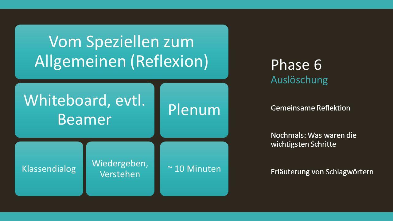 Phase 6 Auslöschung Gemeinsame Reflektion Nochmals: Was waren die wichtigsten Schritte Erläuterung von Schlagwörtern Vom Speziellen zum Allgemeinen (R