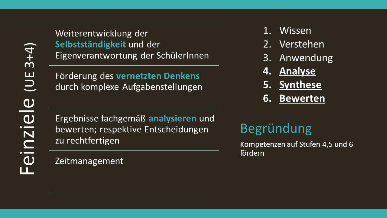 Begründung Kompetenzen auf Stufen 4,5 und 6 fördern Feinziele (UE 3+4) Weiterentwicklung der Selbstständigkeit und der Eigenverantwortung der SchülerI