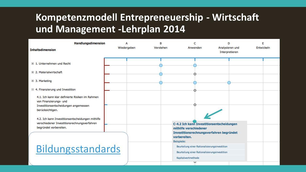 Kompetenzmodell Entrepreneuership - Wirtschaft und Management -Lehrplan 2014 Bildungsstandards