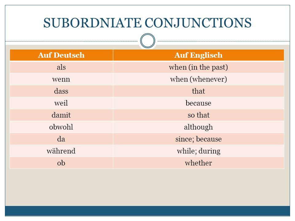 SUBORDNIATE CONJUNCTIONS Auf DeutschAuf Englisch alswhen (in the past) wennwhen (whenever) dassthat weilbecause damitso that obwohlalthough dasince; b
