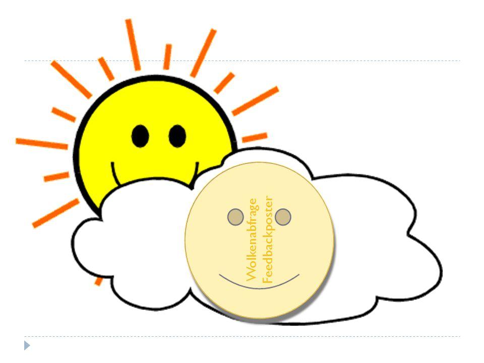 Wolkenabfrage Feedbackposter