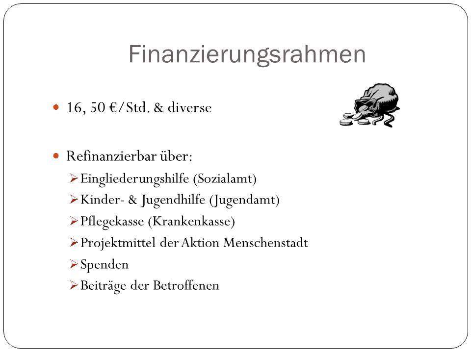 Finanzierungsrahmen 16, 50 /Std. & diverse Refinanzierbar über: Eingliederungshilfe (Sozialamt) Kinder- & Jugendhilfe (Jugendamt) Pflegekasse (Kranken