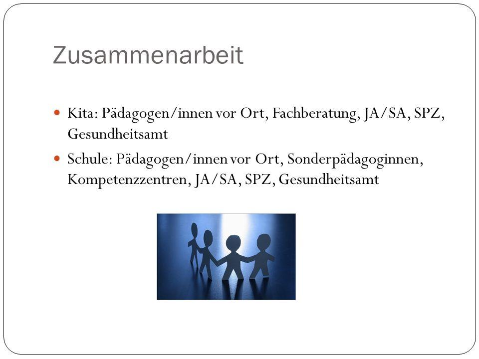 Zusammenarbeit Kita: Pädagogen/innen vor Ort, Fachberatung, JA/SA, SPZ, Gesundheitsamt Schule: Pädagogen/innen vor Ort, Sonderpädagoginnen, Kompetenzz