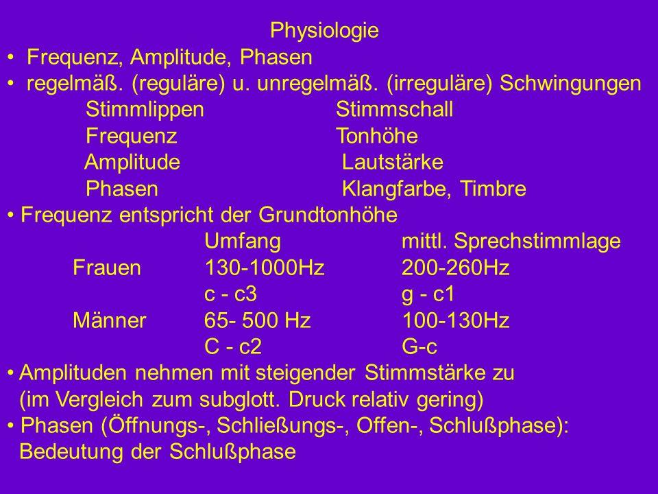 Physiologie Frequenz, Amplitude, Phasen regelmäß. (reguläre) u. unregelmäß. (irreguläre) Schwingungen Stimmlippen Stimmschall Frequenz Tonhöhe Amplitu