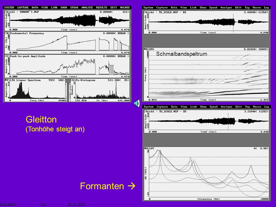 Gleitton (Tonhöhe steigt an) Formanten Schmalbandspeltrum