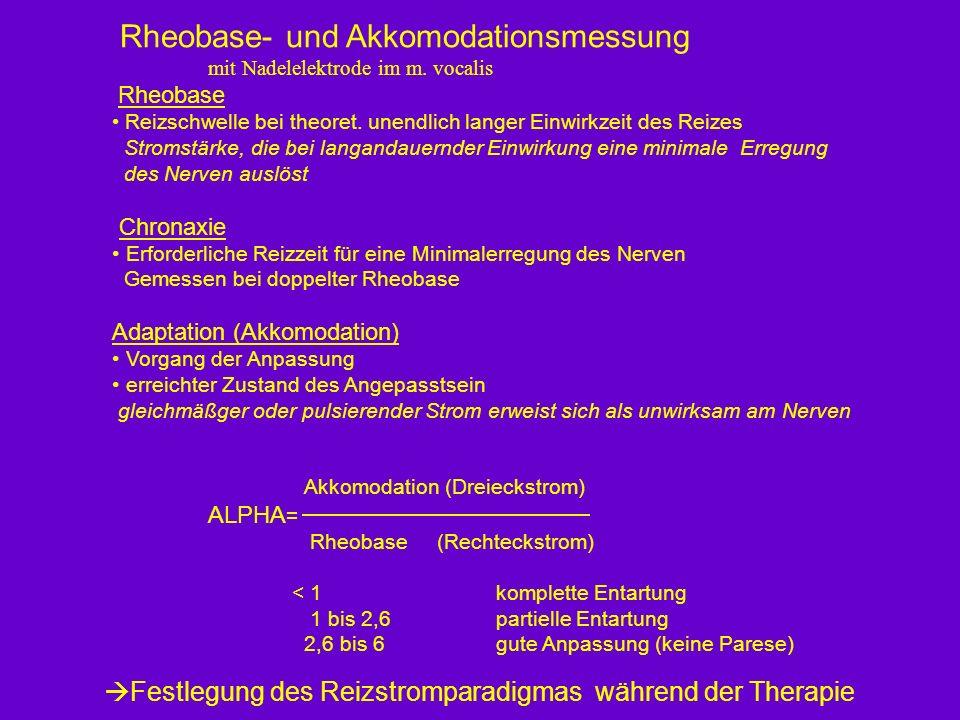 Festlegung des Reizstromparadigmas während der Therapie Rheobase- und Akkomodationsmessung mit Nadelelektrode im m. vocalis Rheobase Reizschwelle bei