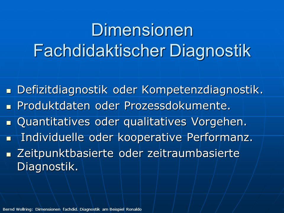 Ausblicke Anerkennung Anerkennung Austauschfähigkeit Austauschfähigkeit Meta-Aufgaben Meta-Aufgaben Bernd Wollring: Dimensionen fachdid.