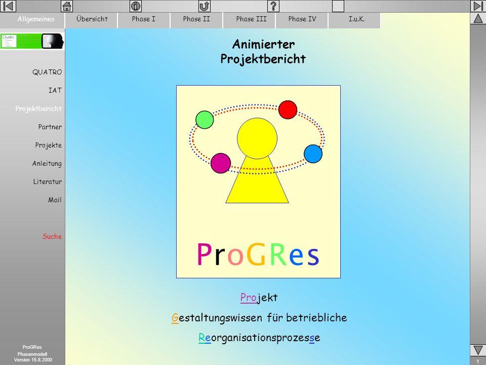 1 ProGRes Phasenmodell Version 15.8.2000 ÜbersichtPhase IPhase IIPhase IIIPhase IVI.u.K.Allgemeines QUATRO IAT Projektbericht Partner Projekte Anleitu