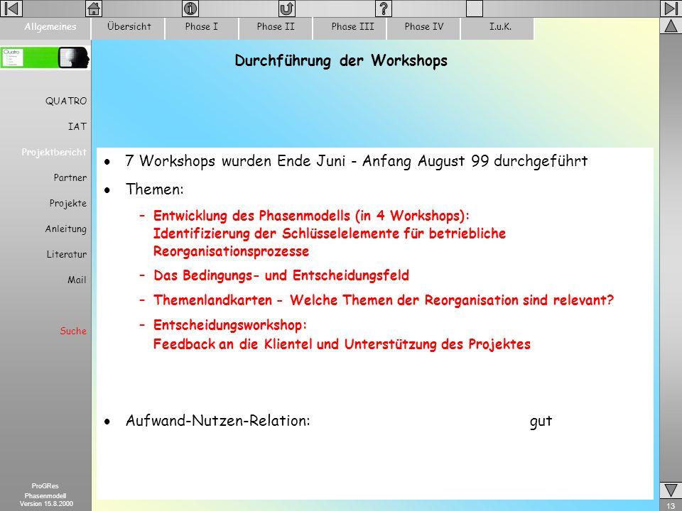 13 ProGRes Phasenmodell Version 15.8.2000 ÜbersichtPhase IPhase IIPhase IIIPhase IVI.u.K.Allgemeines Durchführung der Workshops 7 Workshops wurden End