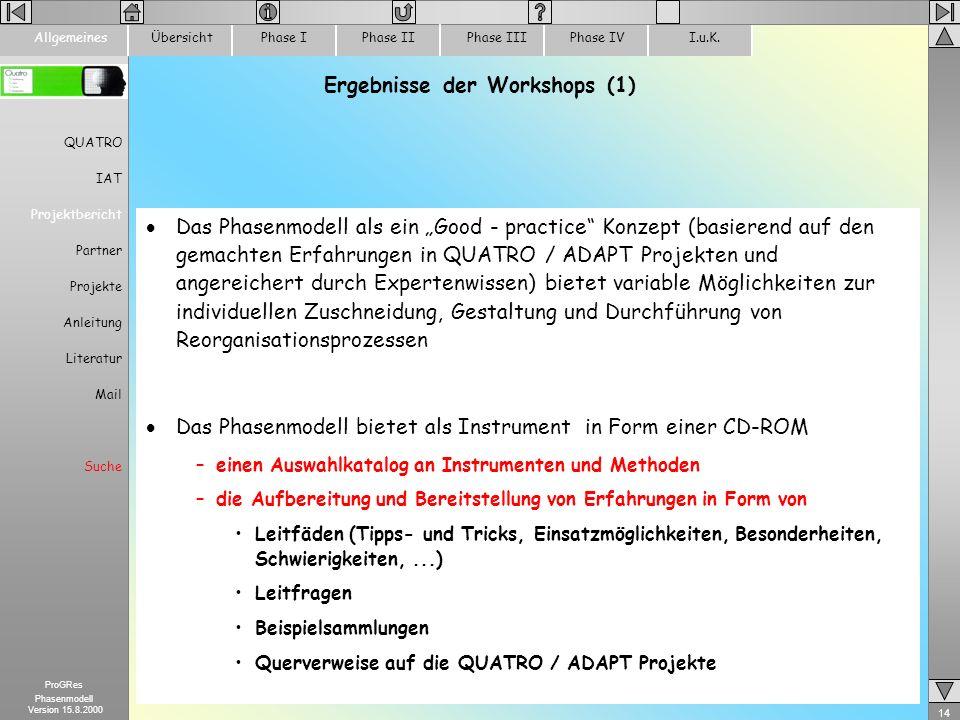 14 ProGRes Phasenmodell Version 15.8.2000 ÜbersichtPhase IPhase IIPhase IIIPhase IVI.u.K.Allgemeines Ergebnisse der Workshops (1) Das Phasenmodell als