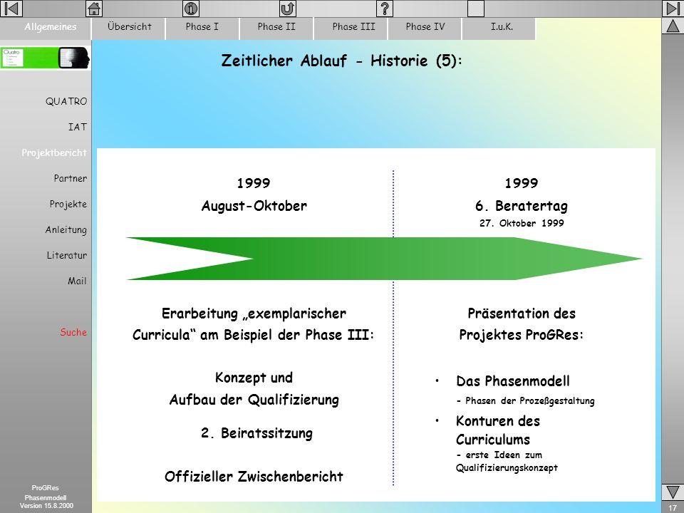 17 ProGRes Phasenmodell Version 15.8.2000 ÜbersichtPhase IPhase IIPhase IIIPhase IVI.u.K.Allgemeines QUATRO IAT Projektbericht Partner Projekte Anleit