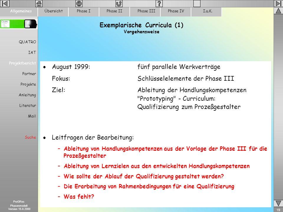 19 ProGRes Phasenmodell Version 15.8.2000 ÜbersichtPhase IPhase IIPhase IIIPhase IVI.u.K.Allgemeines Exemplarische Curricula (1) Vorgehensweise August
