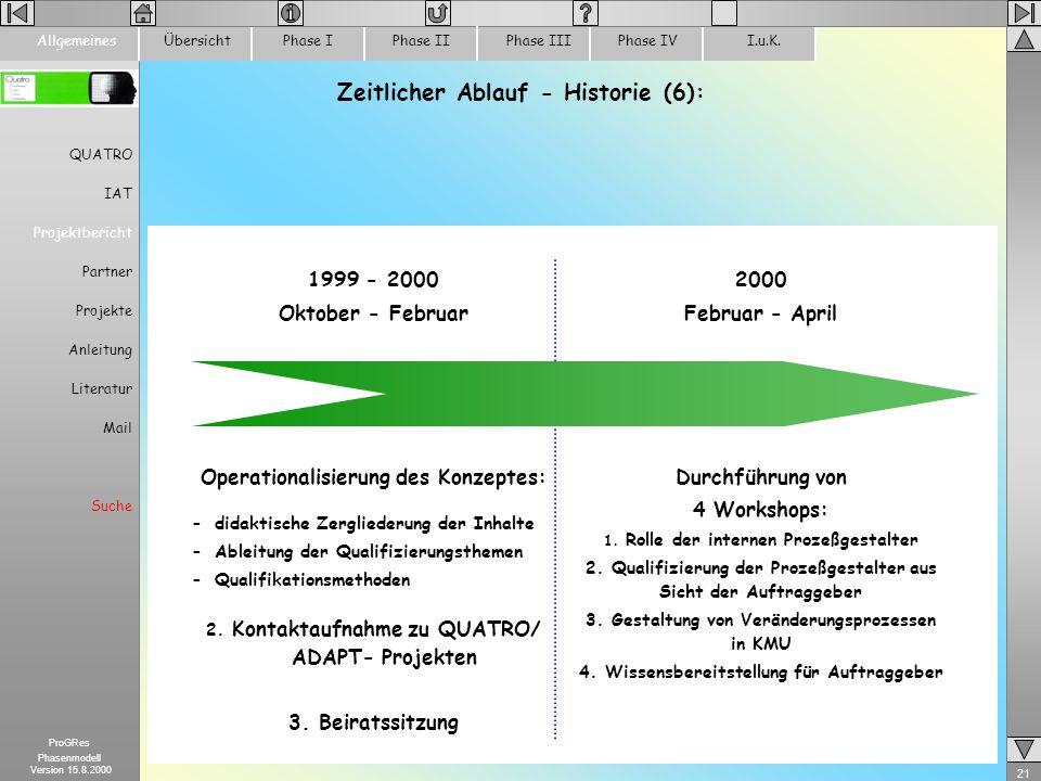 21 ProGRes Phasenmodell Version 15.8.2000 ÜbersichtPhase IPhase IIPhase IIIPhase IVI.u.K.Allgemeines Zeitlicher Ablauf - Historie (6): 1999 - 2000 Okt
