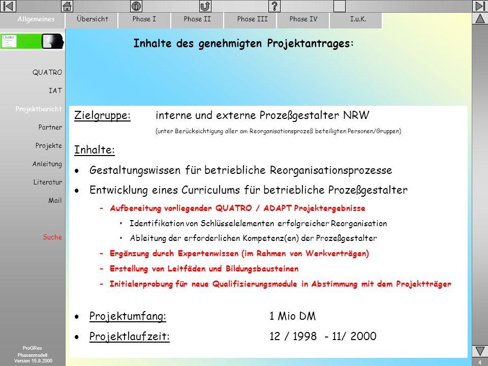 4 ProGRes Phasenmodell Version 15.8.2000 ÜbersichtPhase IPhase IIPhase IIIPhase IVI.u.K.Allgemeines QUATRO IAT Projektbericht Partner Projekte Anleitu