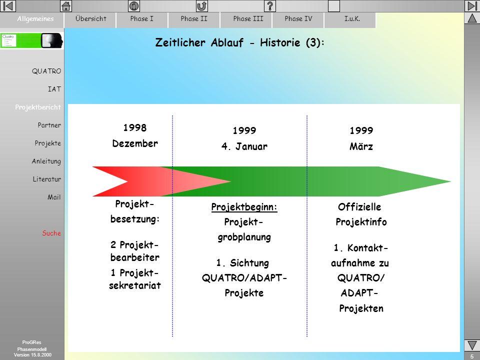 5 ProGRes Phasenmodell Version 15.8.2000 ÜbersichtPhase IPhase IIPhase IIIPhase IVI.u.K.Allgemeines QUATRO IAT Projektbericht Partner Projekte Anleitu