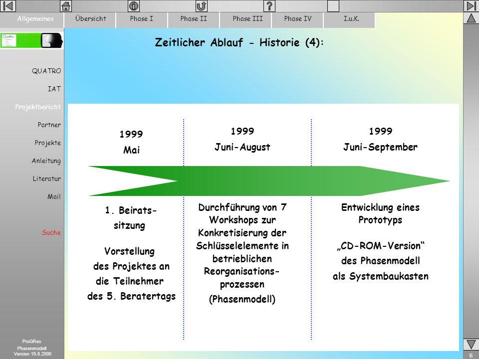 6 ProGRes Phasenmodell Version 15.8.2000 ÜbersichtPhase IPhase IIPhase IIIPhase IVI.u.K.Allgemeines QUATRO IAT Projektbericht Partner Projekte Anleitu