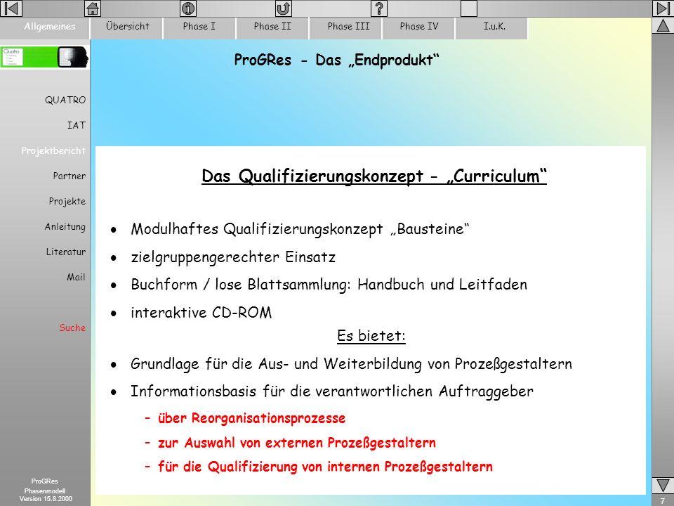 7 ProGRes Phasenmodell Version 15.8.2000 ÜbersichtPhase IPhase IIPhase IIIPhase IVI.u.K.Allgemeines QUATRO IAT Projektbericht Partner Projekte Anleitu