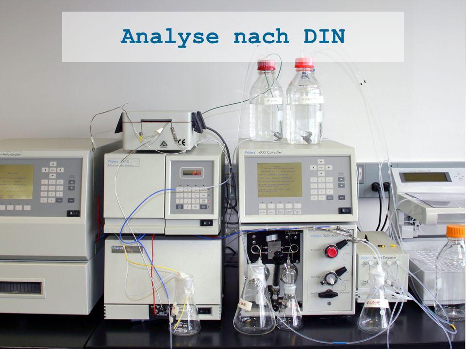 Analyse nach DIN