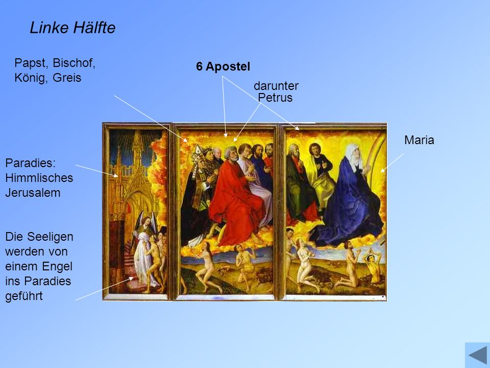 Linke Hälfte Maria Papst, Bischof, König, Greis Paradies: Himmlisches Jerusalem Die Seeligen werden von einem Engel ins Paradies geführt 6 Apostel Petrus darunter