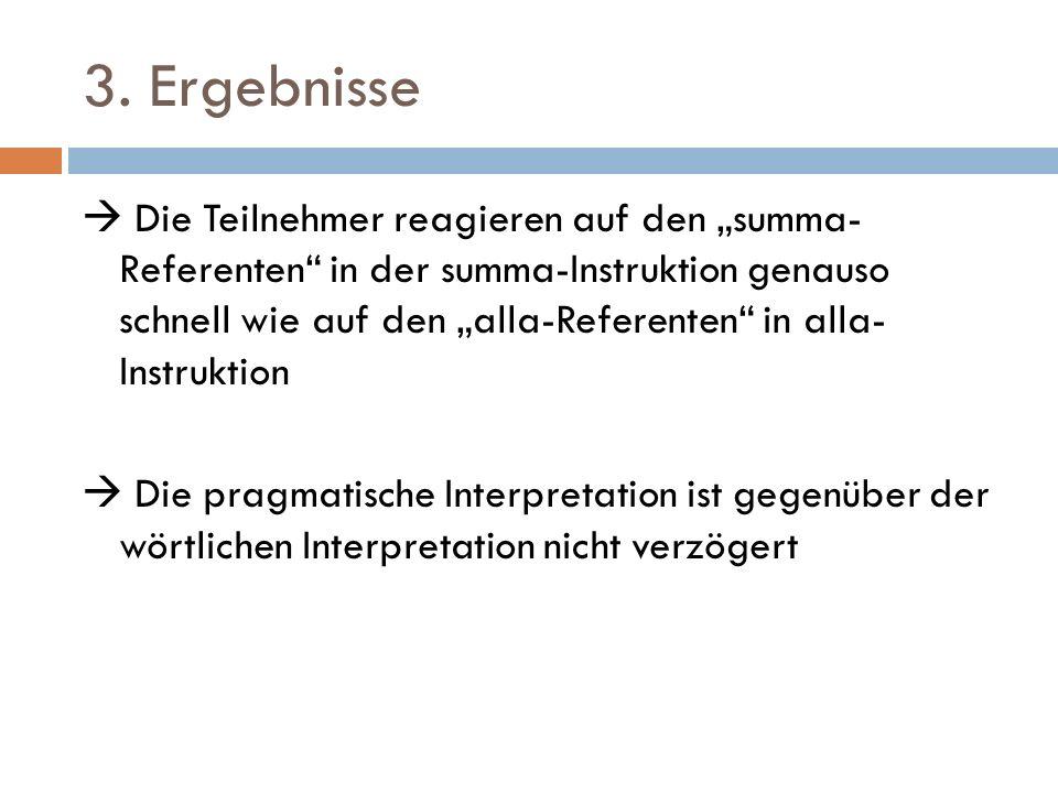 3. Ergebnisse Die Teilnehmer reagieren auf den summa- Referenten in der summa-Instruktion genauso schnell wie auf den alla-Referenten in alla- Instruk