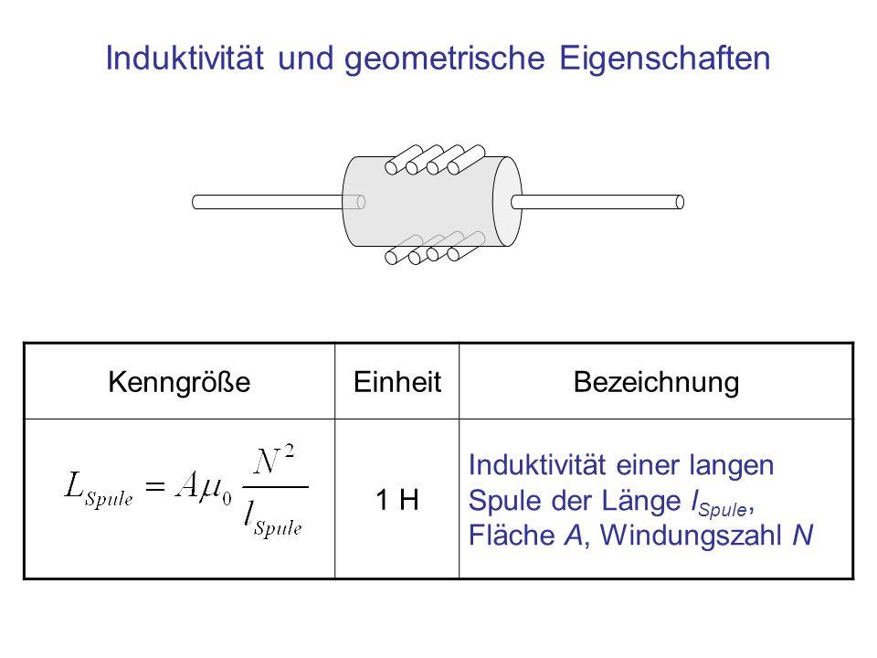 KenngrößeEinheitBezeichnung 1 H Induktivität einer langen Spule der Länge l Spule, Fläche A, Windungszahl N Induktivität und geometrische Eigenschafte