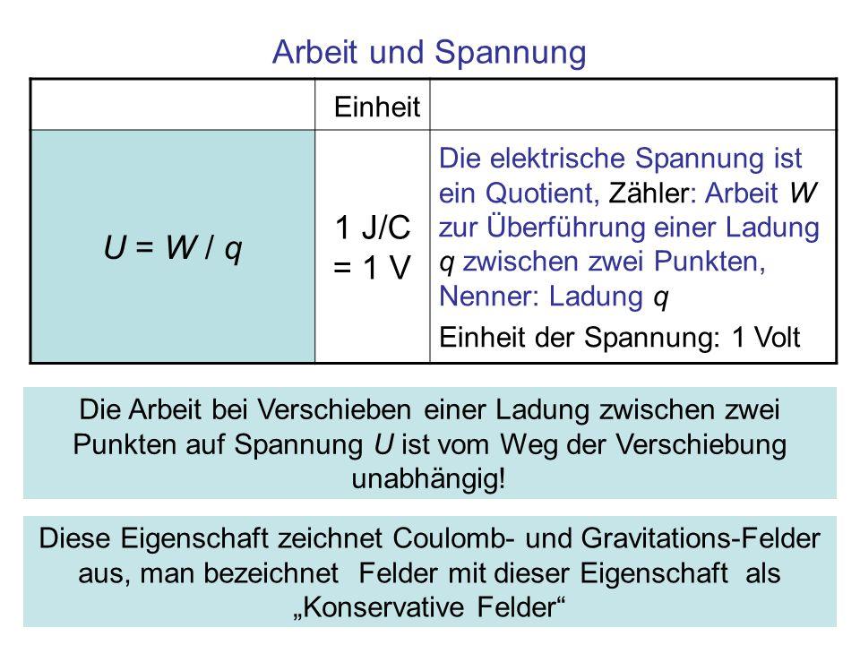Arbeit und Spannung Einheit U = W / q 1 J/C = 1 V Die elektrische Spannung ist ein Quotient, Zähler: Arbeit W zur Überführung einer Ladung q zwischen