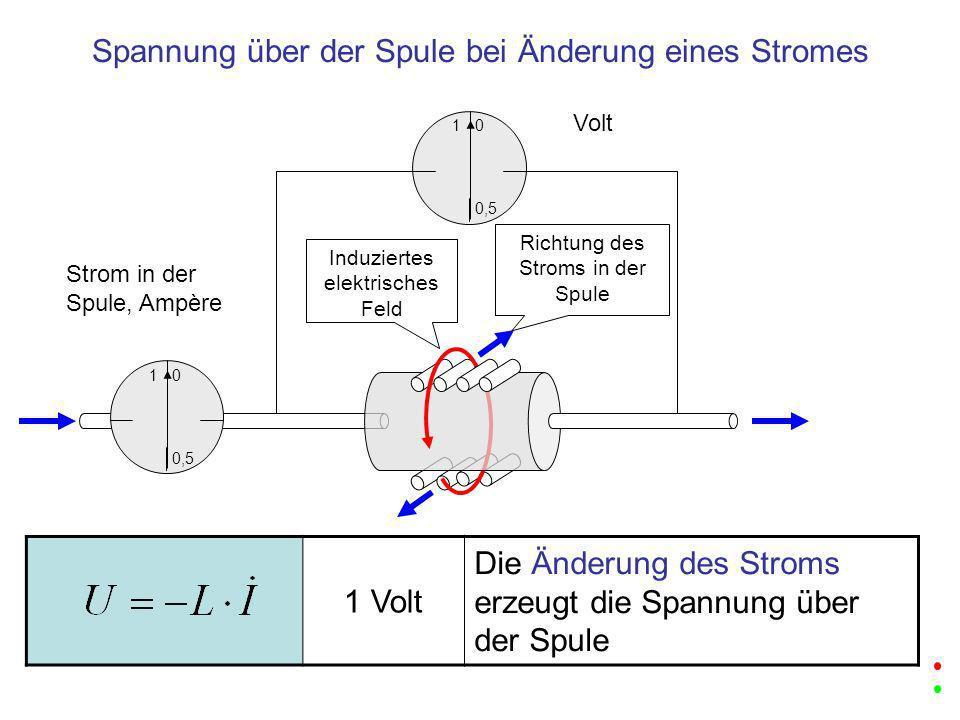 1 Volt Die Änderung des Stroms erzeugt die Spannung über der Spule 1 0,5 0 Volt Spannung über der Spule bei Änderung eines Stromes Richtung des Stroms